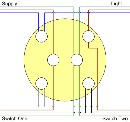 domestic 2 way lighting circuit the prattlings of steve crook diagram of 6 terminal junction box